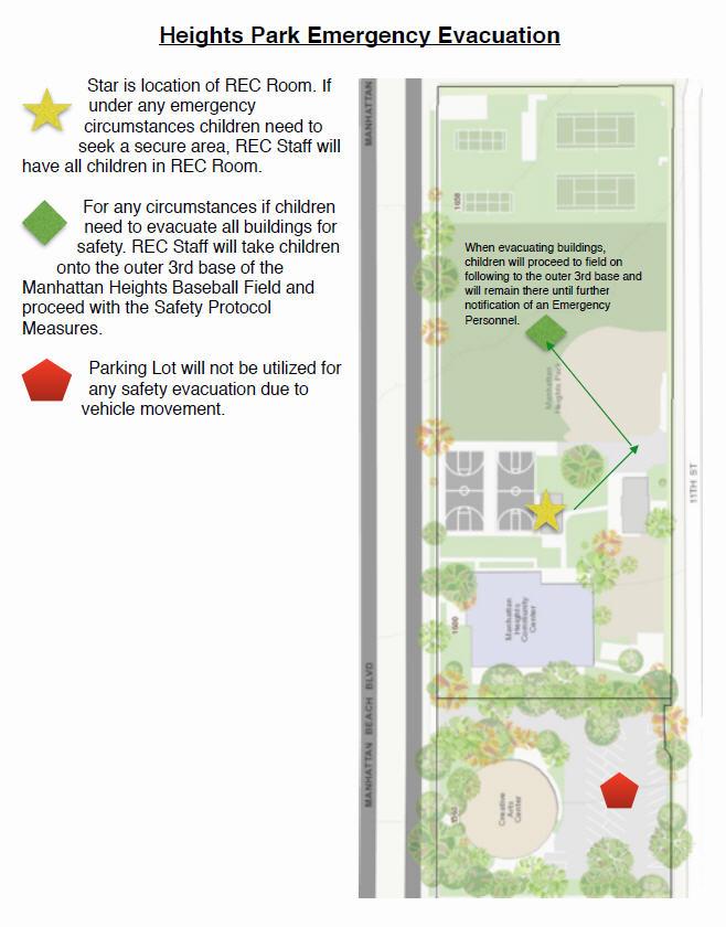 Manhattan Heights Park Evacuation Layout