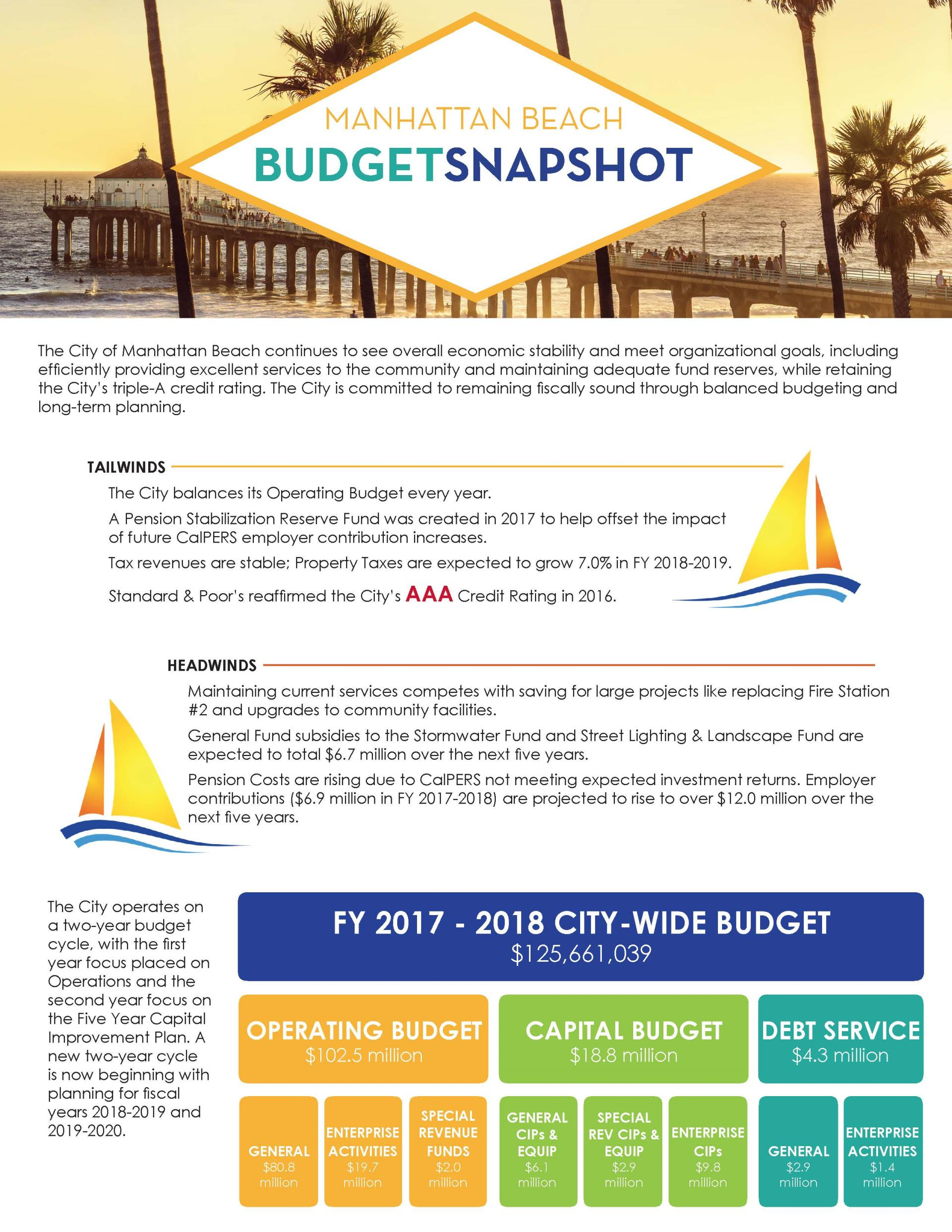 Community Budget Snapshot FINAL SINGLE PAGES_Page_1