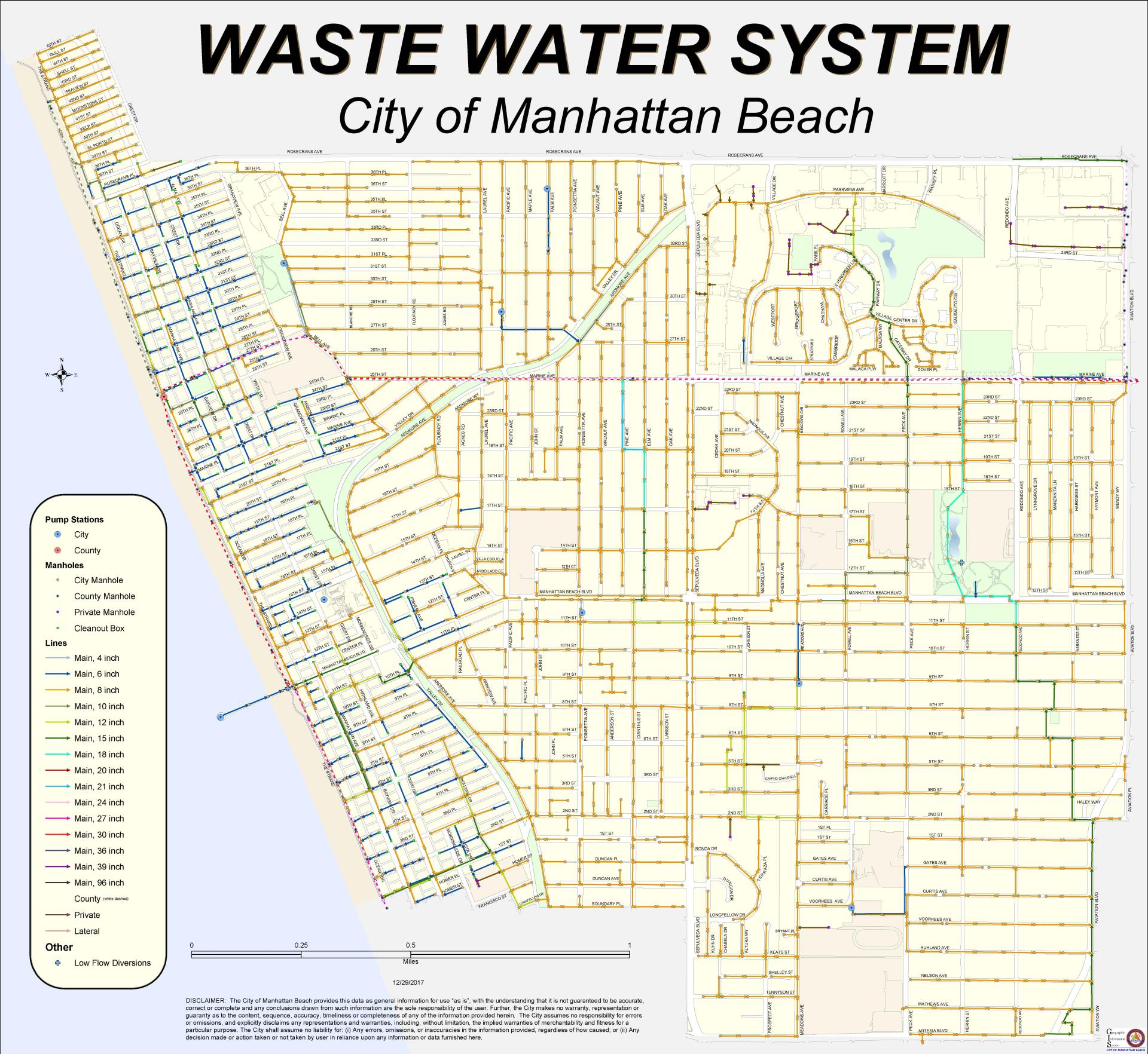 Waste Water System